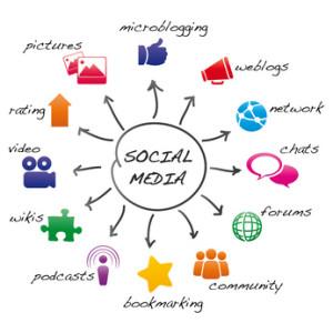 Warum Social Media, YouTube Marketing und Co.